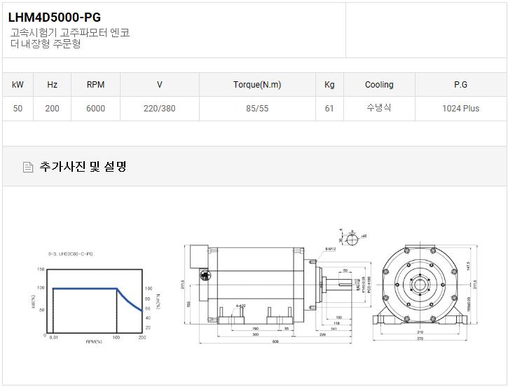 (주)LCM 고속시험기 고주파모터 엔코더 내장형 주문형 LHM4D5000-PG