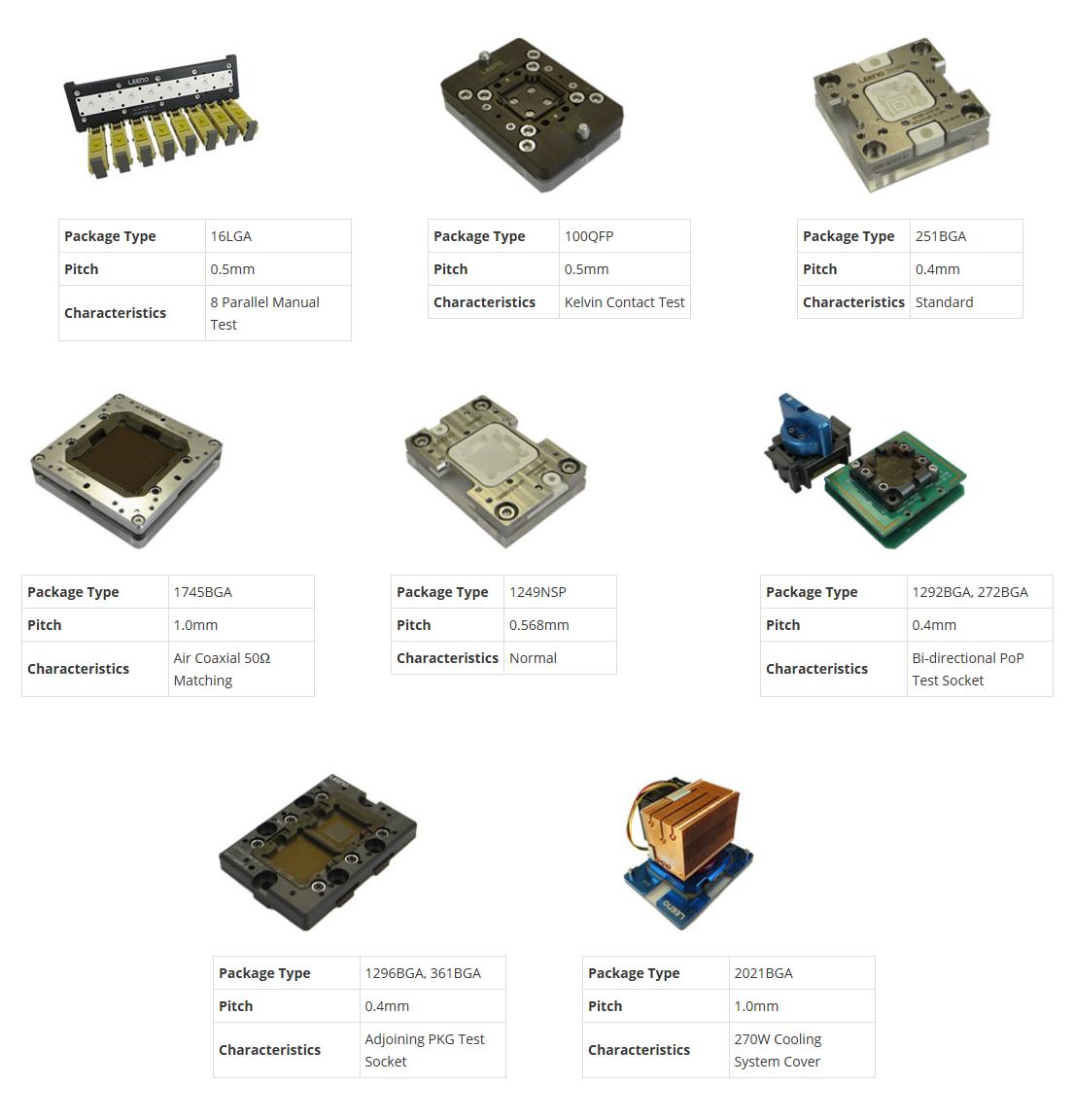 리노공업 Logic Test Socket  1
