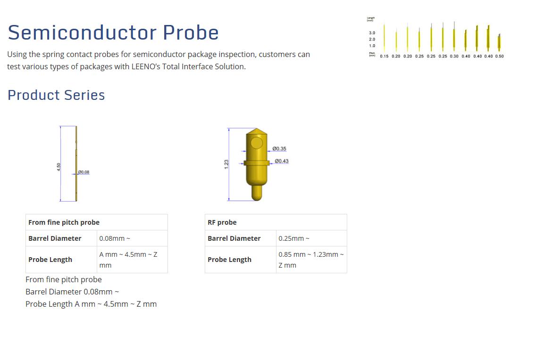 LEENO Semiconductor Probe
