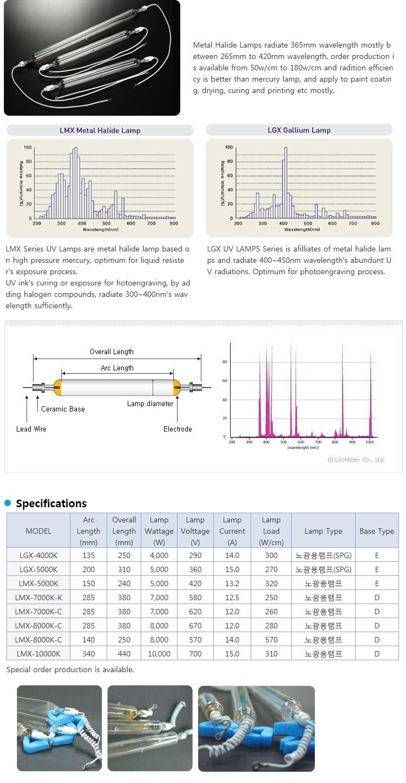 LICHTZEN Exposure (LMX,LGX) Metal Lamp LGX / LMX Series