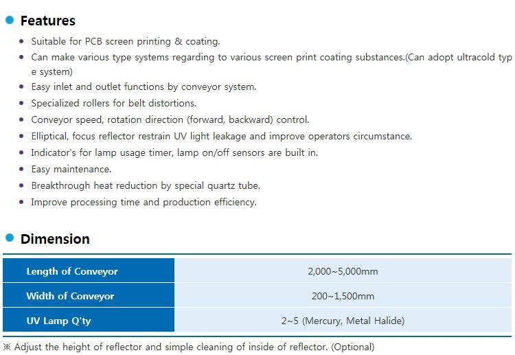 LICHTZEN PCB Print / Coating