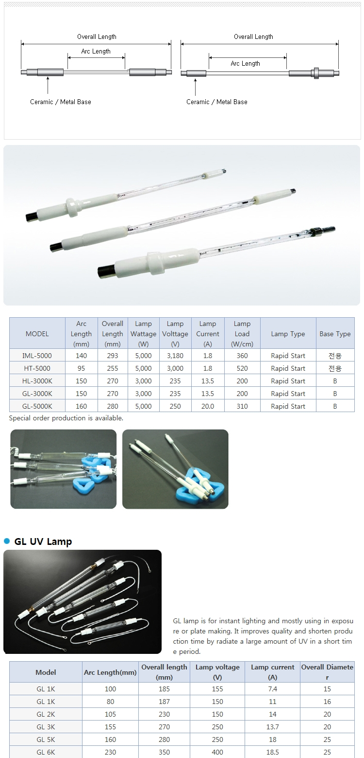 LICHTZEN Super High Pressure & GL UV Lamp