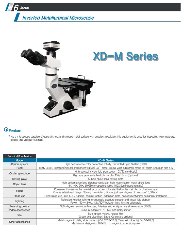 LIGHT-SALT Inverted Metallurgical Microscope XD-M Series