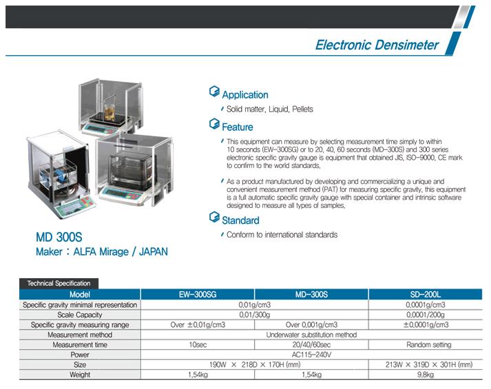 LIGHT-SALT Electronic Densimeter MS-300S etc