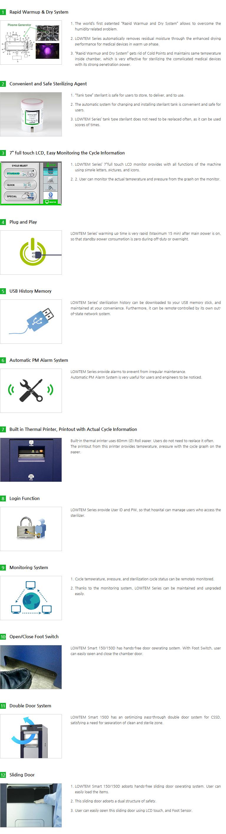 LOWTEM CO.,LTD. LOWTEM Smart 150D