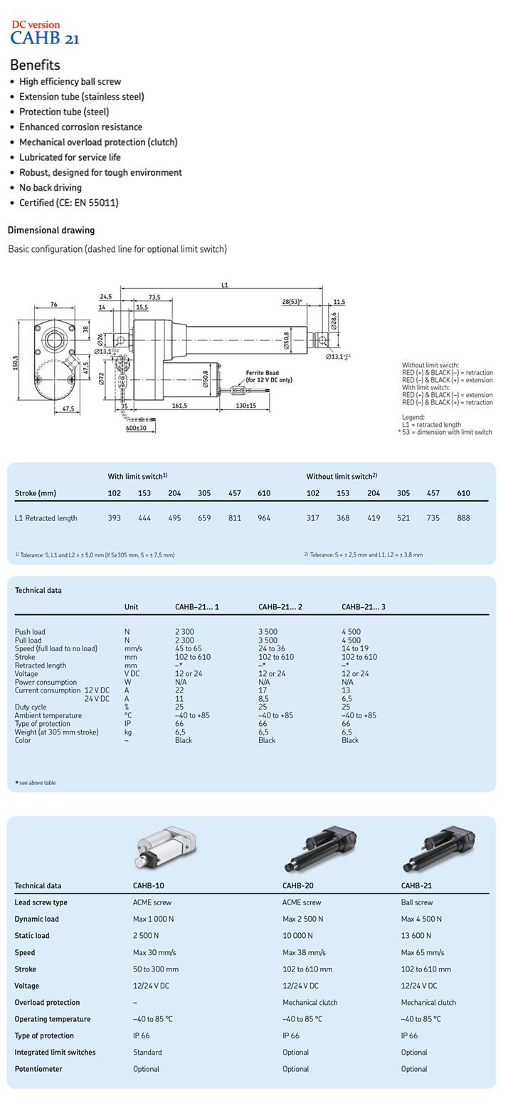 LTOS Actuator CAHB 21