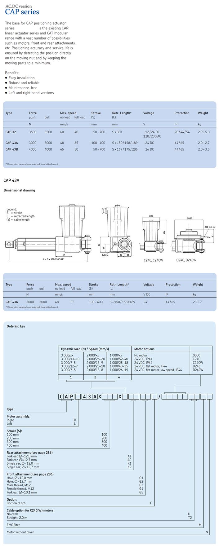 LTOS Actuator CAP series
