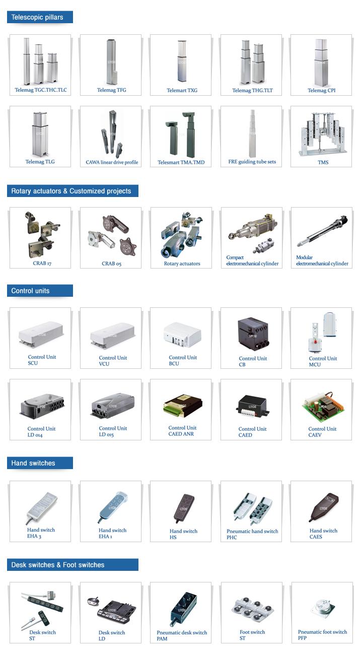LTOS Actuators (Telescopic and Option)