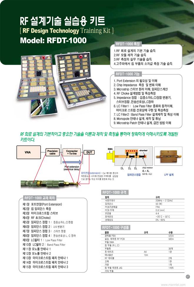 (주)맨엔텔 RF 설계기술 실습용 키트 RFDT-1000 1