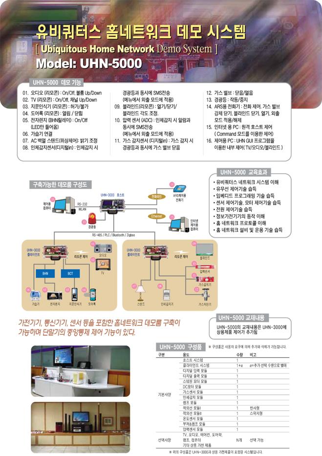 (주)맨엔텔 유비쿼터스 홈네트워크 데모 시스템 UHN-5000