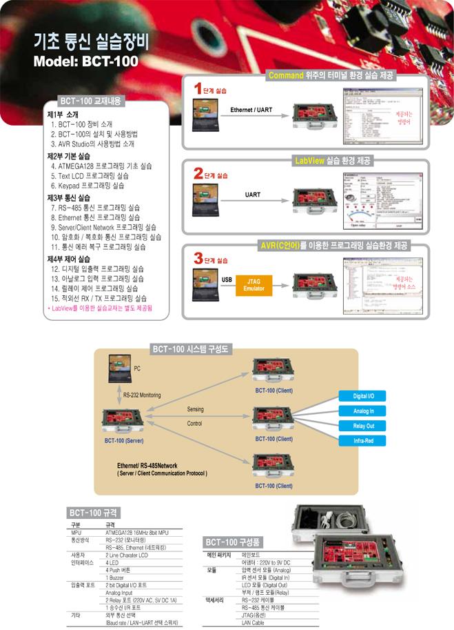(주)맨엔텔 기초 통신 실습장비 BCT-100 2