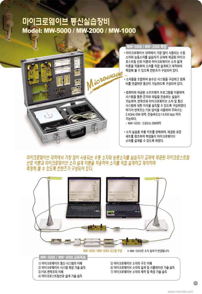 (주)맨엔텔 마이크로웨이브 통신실습장비  1