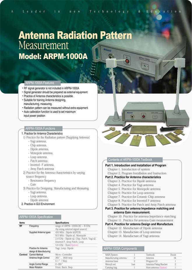 Man & Tel - Antenna Radiation Pattern Measurement - ARPM