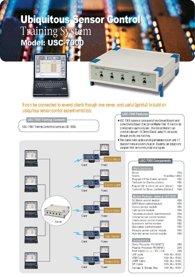 Man & Tel Ubiquitous Sensor Control Training System USC-7000