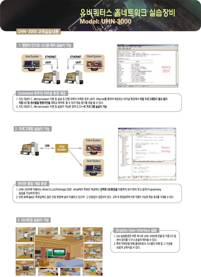 (주)맨엔텔 유비쿼터스 홈네트워크 실습장비 UHN-3000 4
