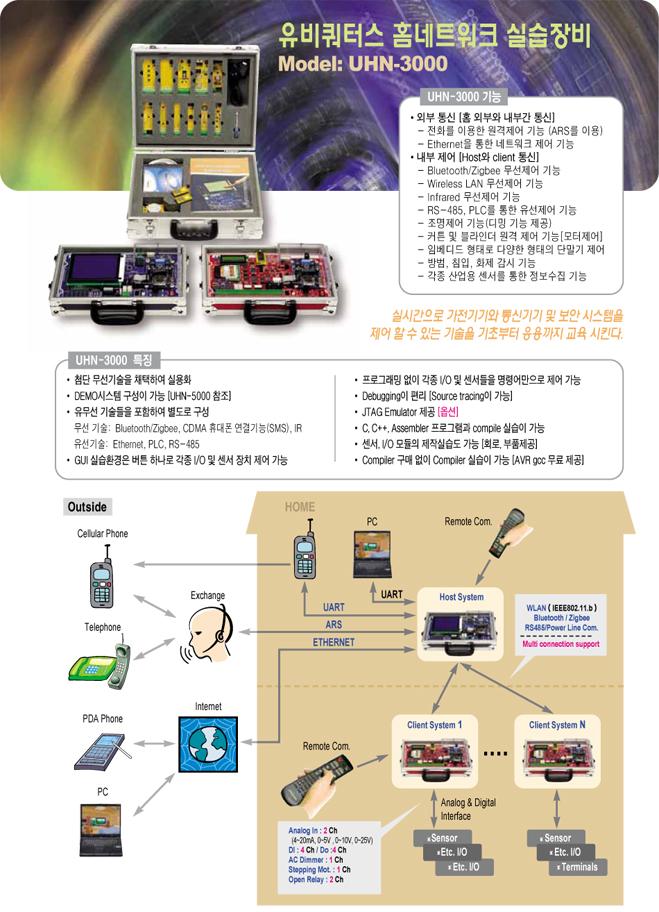 (주)맨엔텔 유비쿼터스 홈네트워크 실습장비 UHN-3000 3