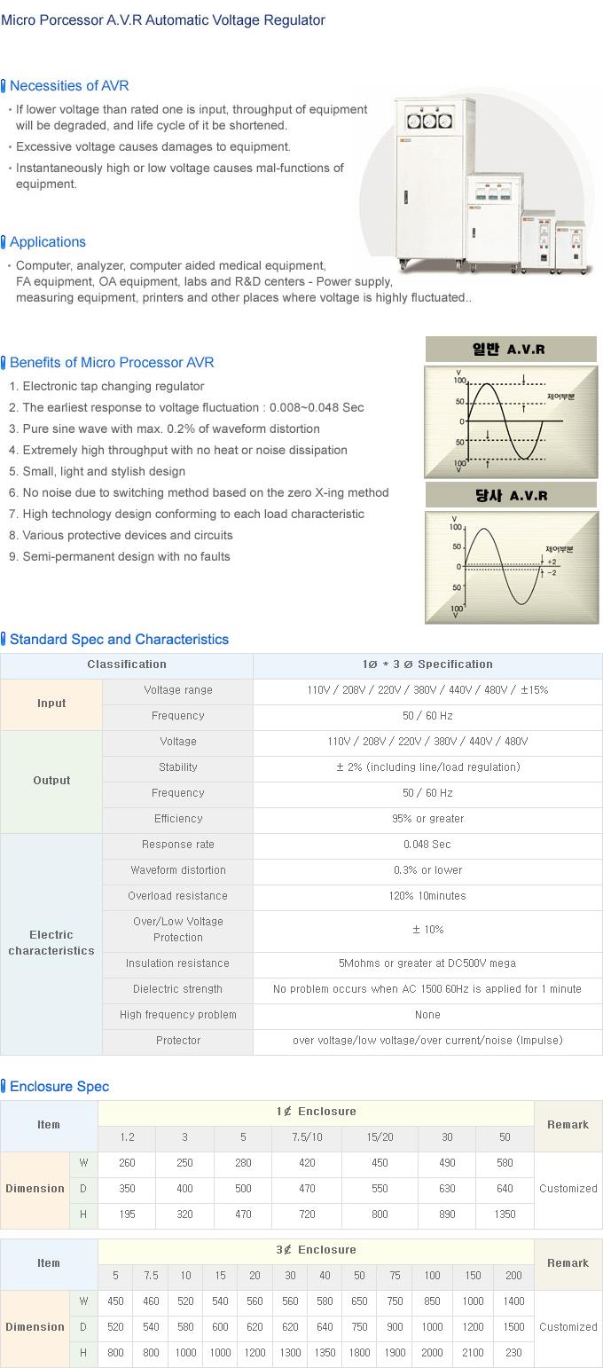 MAPS Micro Processor A.V.R Automatic Voltage Regualator