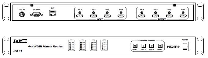 Master HDMI Matrix Router IHX-44 1