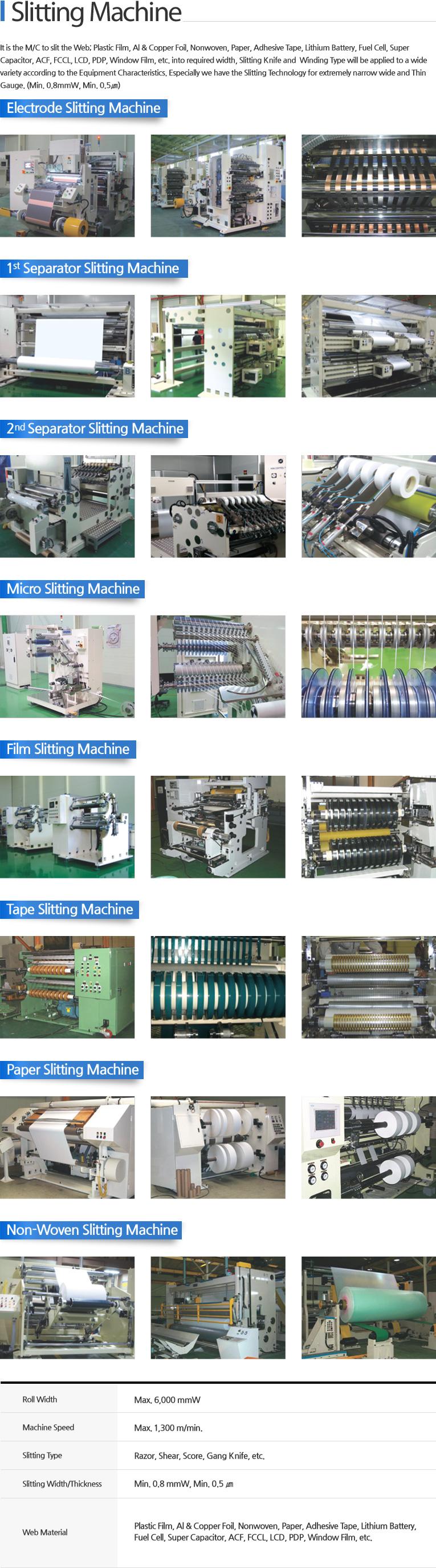 Mastermachine Slitting Machine