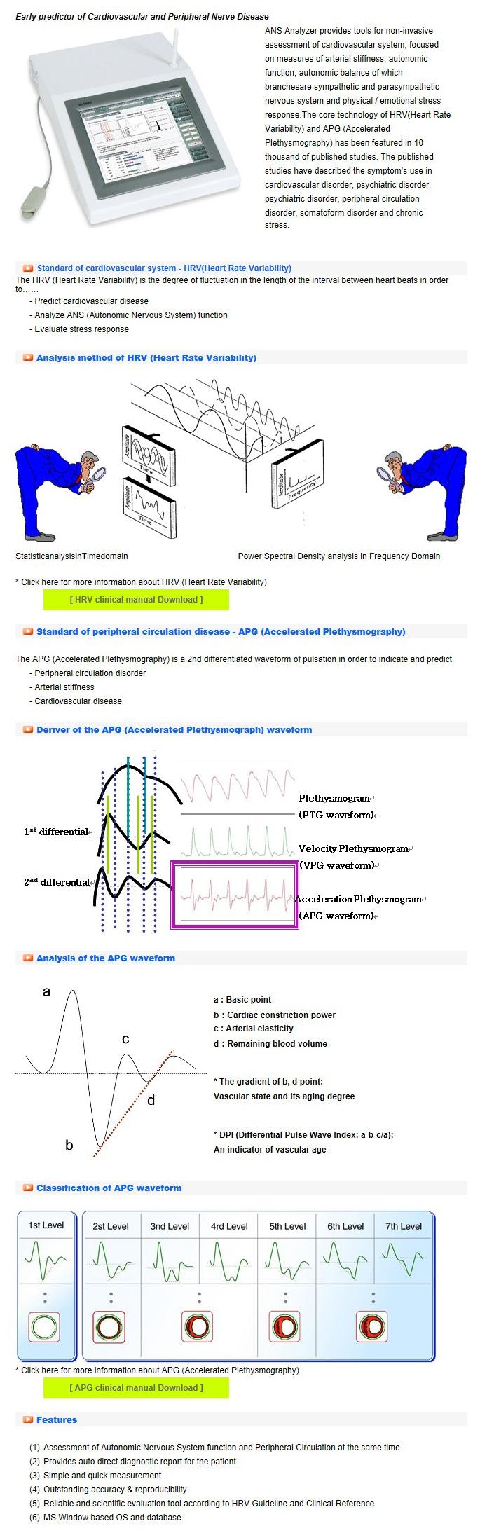 MEDI CORE HRV (Heart Rate Variability) SA-3000P