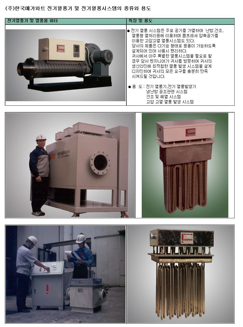 (주)한국메가와트 산업용전기 열풍기 (소형에서 대형)
