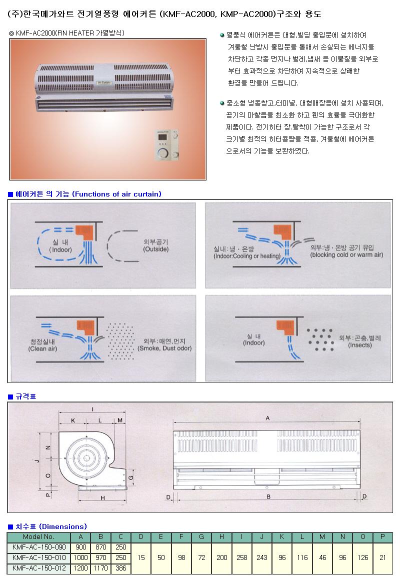 (주)한국메가와트 전기 열풍용 에어커튼 KMF-AC-150 Series