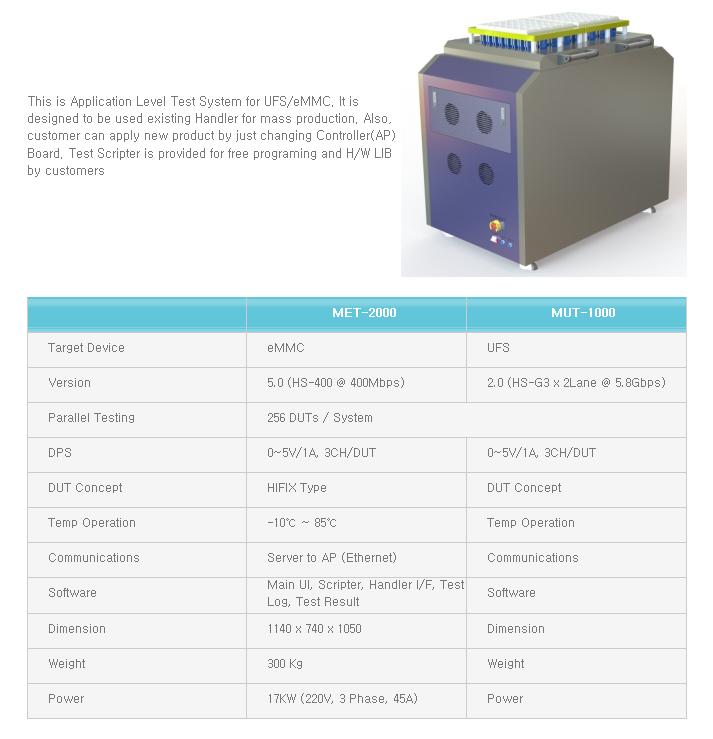 Meritech - UFS/eMMC - MET-2000, MUT-1000 - Products