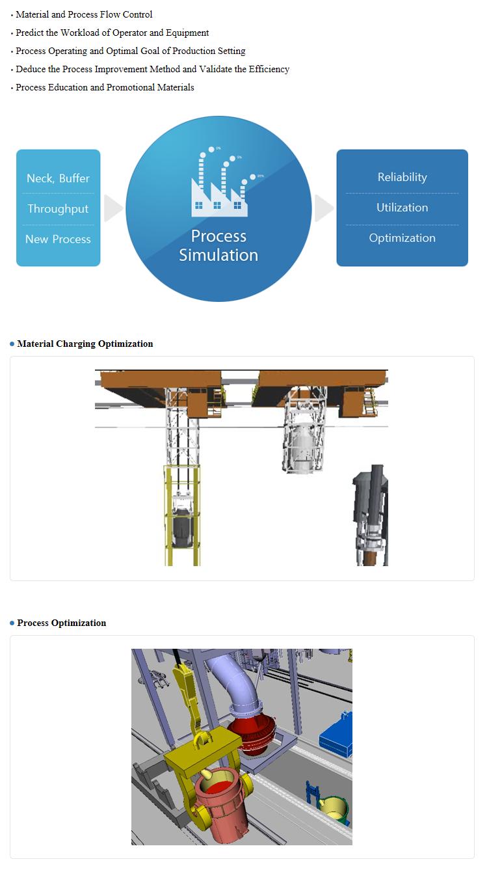 MetalGenTech Process Simulation