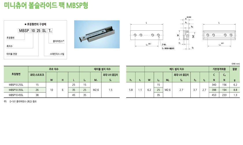 엠아이디 MBSP 시리즈  1