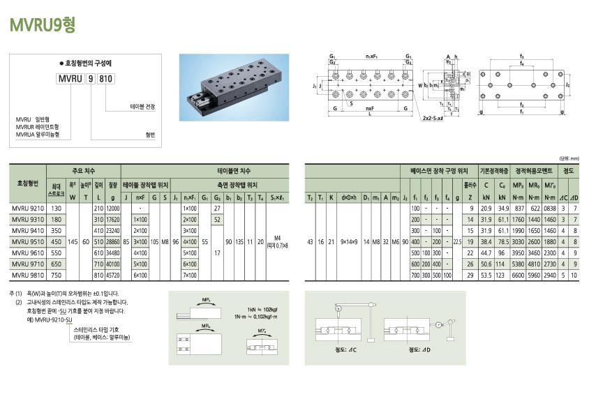 엠아이디 MVRU 시리즈  6