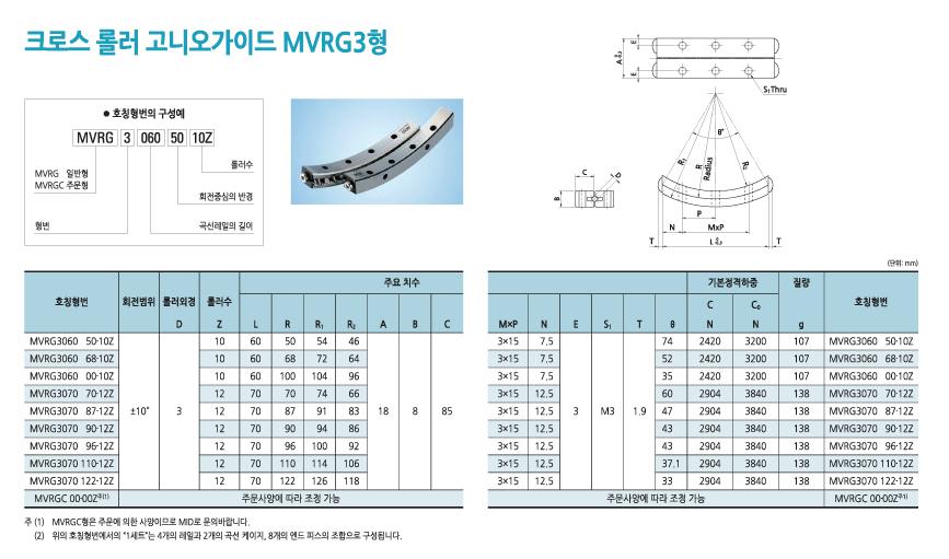엠아이디 MVRG 시리즈  2