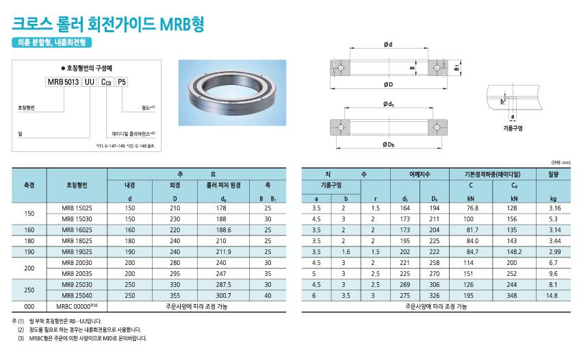 엠아이디 MRB 시리즈  2