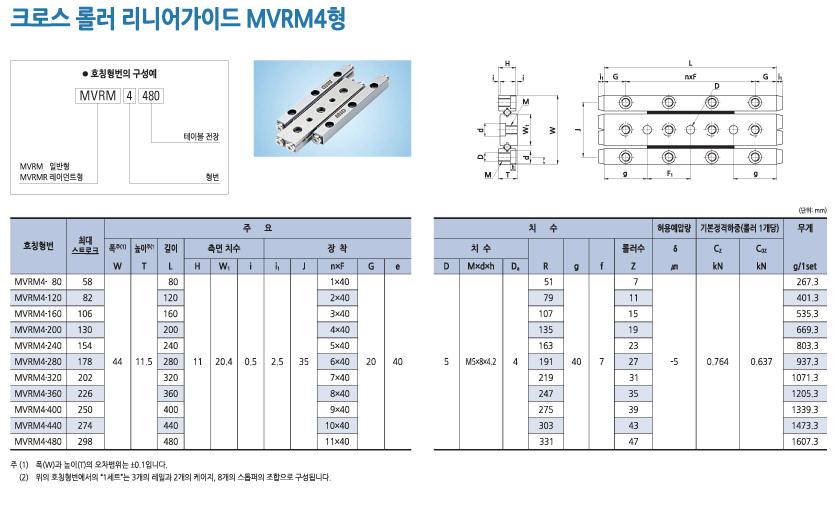 엠아이디 MVRM 시리즈  4