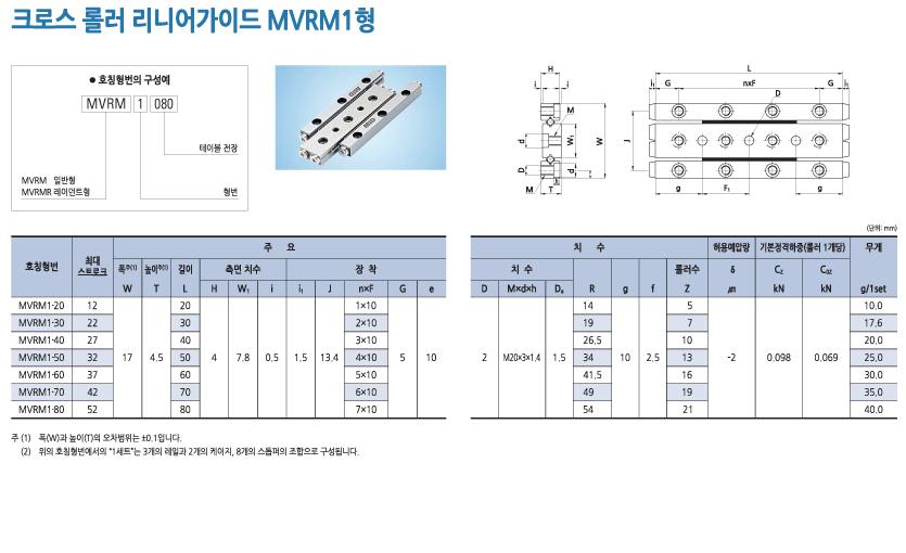 엠아이디 MVRM 시리즈  1