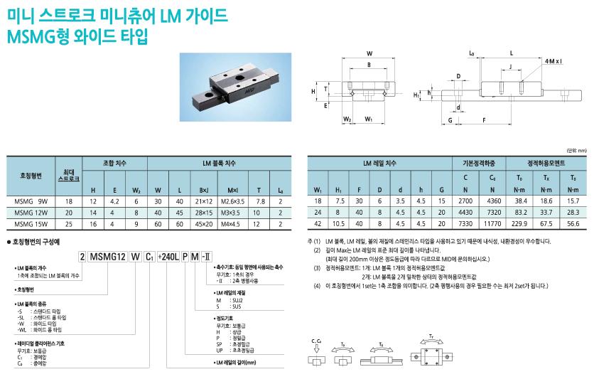 엠아이디 MSMG-W 시리즈  1