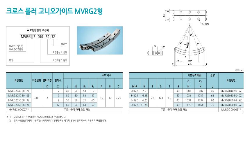 엠아이디 MVRG 시리즈  1