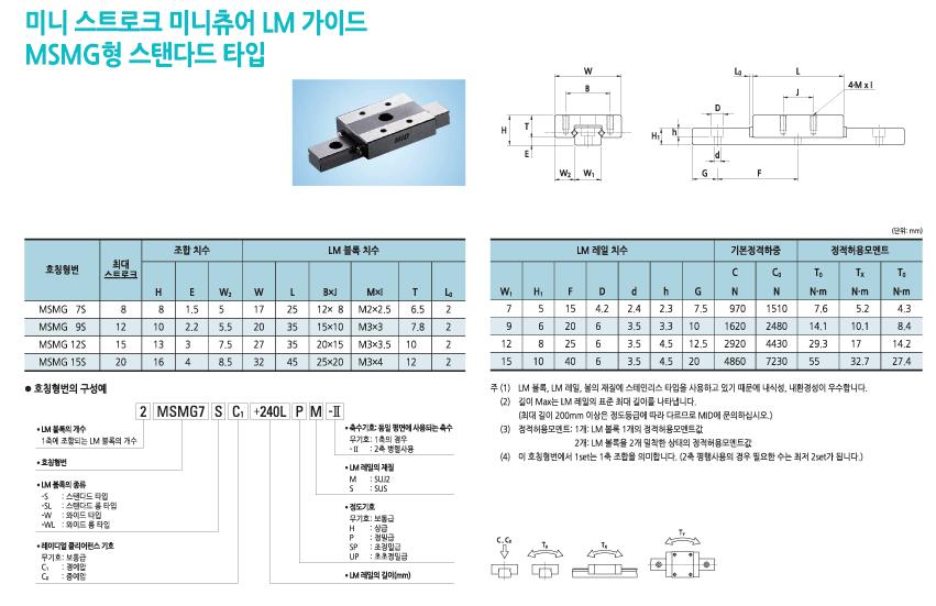 엠아이디 MSMG-S 시리즈  1