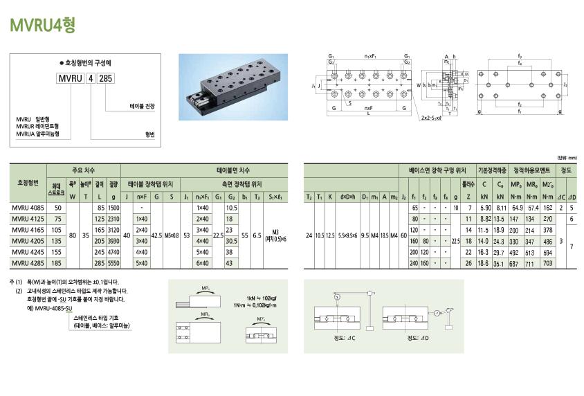 엠아이디 MVRU 시리즈  4