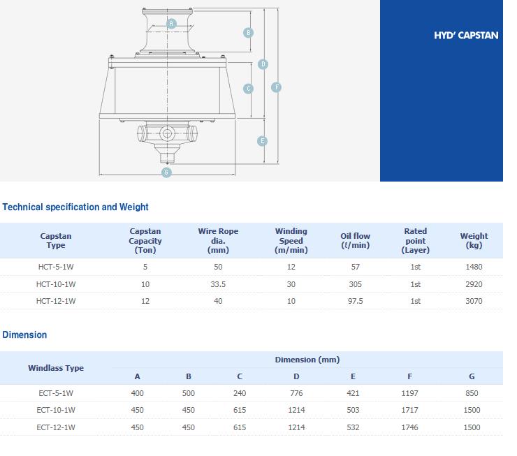 MIRAE Industries HYD' Captan HCT-5-1W, HCT-10-1W, HCT-12-1W, ECT-5-1W, ECT-10-1W, ECT-12-1W