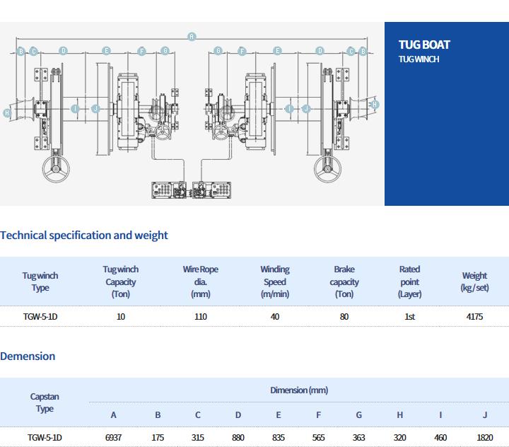 MIRAE Industries Tug Boat TTW-15, TTW-75-1D, TTW-15-1D-2W, HRW-2-1D, TGW-5-1D 2