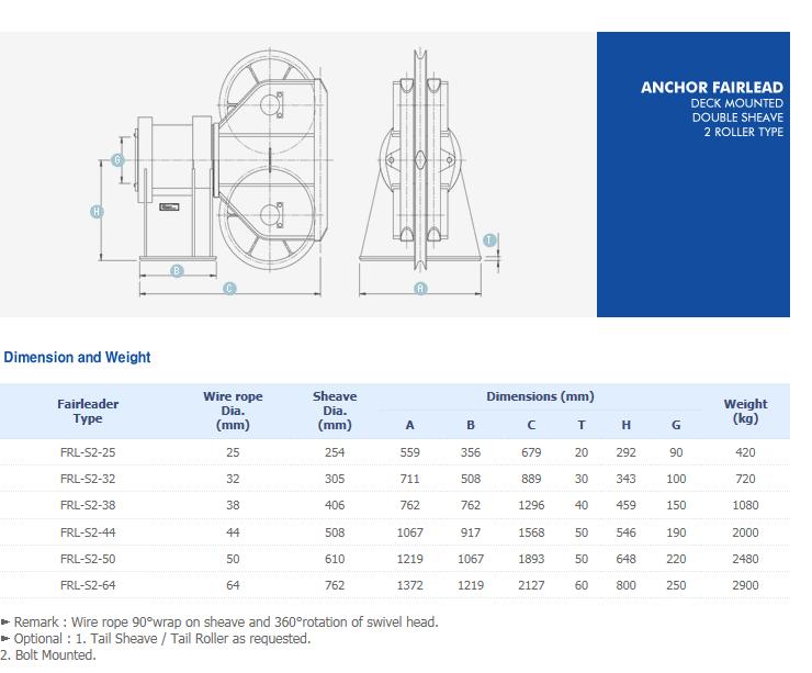 MIRAE Industries Fairlead FRL-S1-19, FRL-S1-25, FRL-S1-32, FRL-S1-38, FRL-S1-44, FRL-S1-50, FRL-S1-57, FRL-S1-64, FRL-S1-76 1