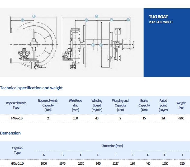MIRAE Industries Tug Boat TTW-15, TTW-75-1D, TTW-15-1D-2W, HRW-2-1D, TGW-5-1D 1