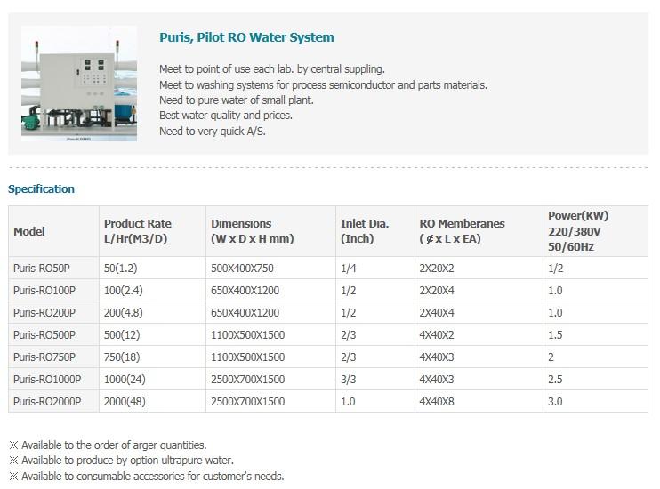 Mirae ST Puris, Pilot RO Water System Pilot-RO Series