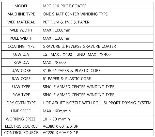 (주)엠아이테크놀로지 Pilot Coater MPC-110