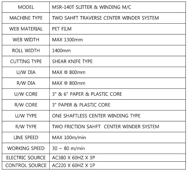 (주)엠아이테크놀로지 Slitter & Winding Machine MSR-140T