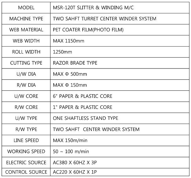 (주)엠아이테크놀로지 Slitter & Winding Machine MSR-120T