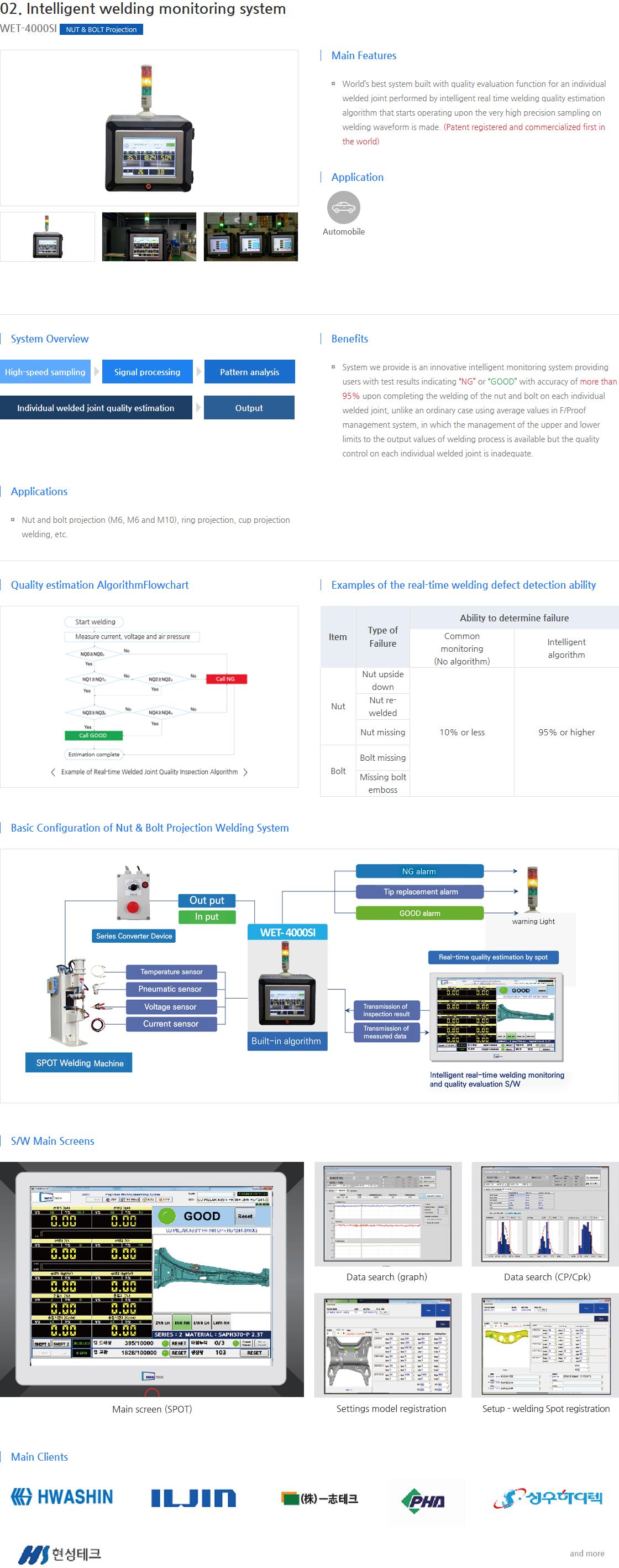 Monitech Intelligent Welding Monitoring System WET-4000SI