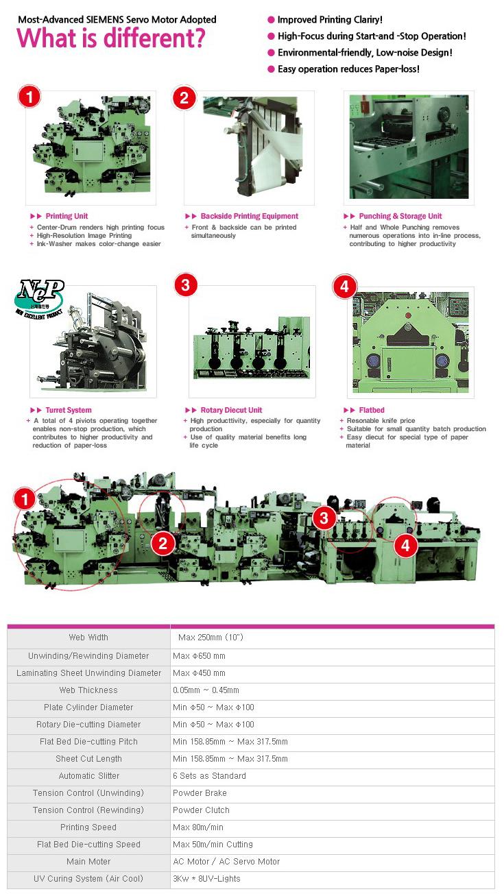 MOTEX Printing Machine MXPM11-2D