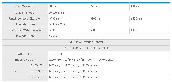 모텍스 슬리트기 SLIT-300, 350, 450 1