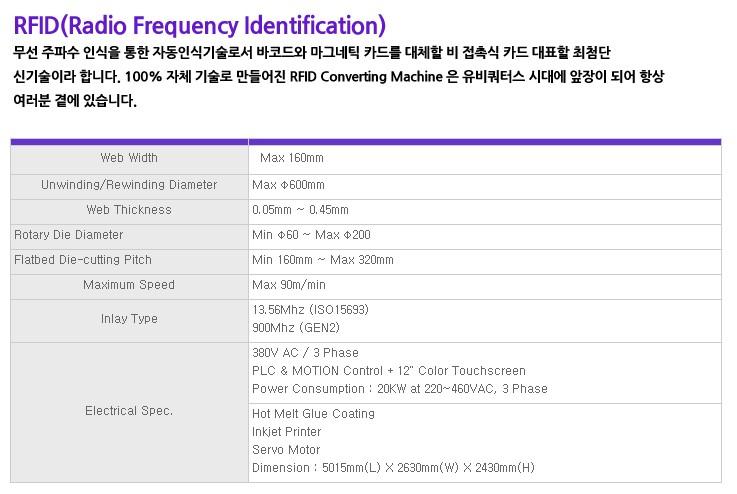 모텍스 RFID (Radio Frequency Identification) MXCM-018 1